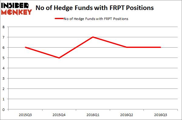 FRPT Chart