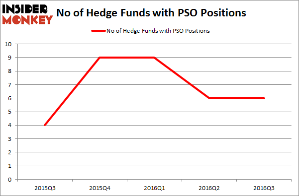Pso stock options